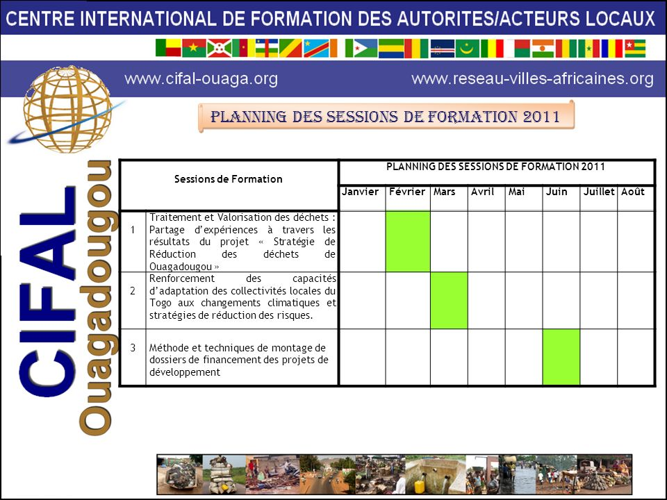 PLANNING DES SESSIONS DE FORMATION 2011 Sessions de Formation PLANNING DES SESSIONS DE FORMATION 2011 JanvierFévrierMarsAvrilMaiJuinJuilletAoût 1 Trai