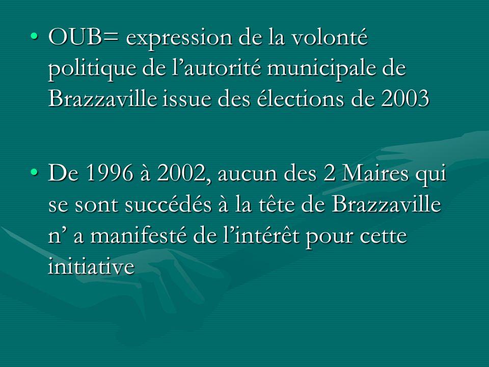 L OUB comporte 6 domaines dactivités appelés « modules », domaines inspirés de la nomenclature ONU Habitat:L OUB comporte 6 domaines dactivités appelés « modules », domaines inspirés de la nomenclature ONU Habitat: Module 1: Données de base(taille des ménages...)Module 1: Données de base(taille des ménages...) Module 2: Développement économique et socialModule 2: Développement économique et social Module 3: Infrastructures (S.E.) et transportModule 3: Infrastructures (S.E.) et transport Module 4: Gestion de lenvironnementModule 4: Gestion de lenvironnement Module 5: Autorités locales (décentralisation, finances locales) et coopération décentraliséeModule 5: Autorités locales (décentralisation, finances locales) et coopération décentralisée Module 6: LogementsModule 6: Logements