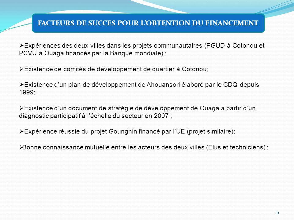 Expériences des deux villes dans les projets communautaires (PGUD à Cotonou et PCVU à Ouaga financés par la Banque mondiale) ; Existence de comités de