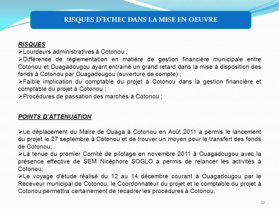 RISQUES Lourdeurs administratives à Cotonou ; Différence de règlementation en matière de gestion financière municipale entre Cotonou et Ouagadougou ay