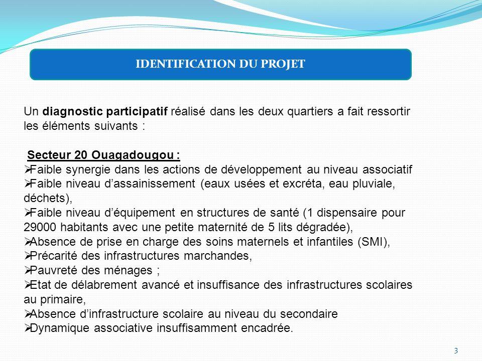 3 IDENTIFICATION DU PROJET Un diagnostic participatif réalisé dans les deux quartiers a fait ressortir les éléments suivants : Secteur 20 Ouagadougou