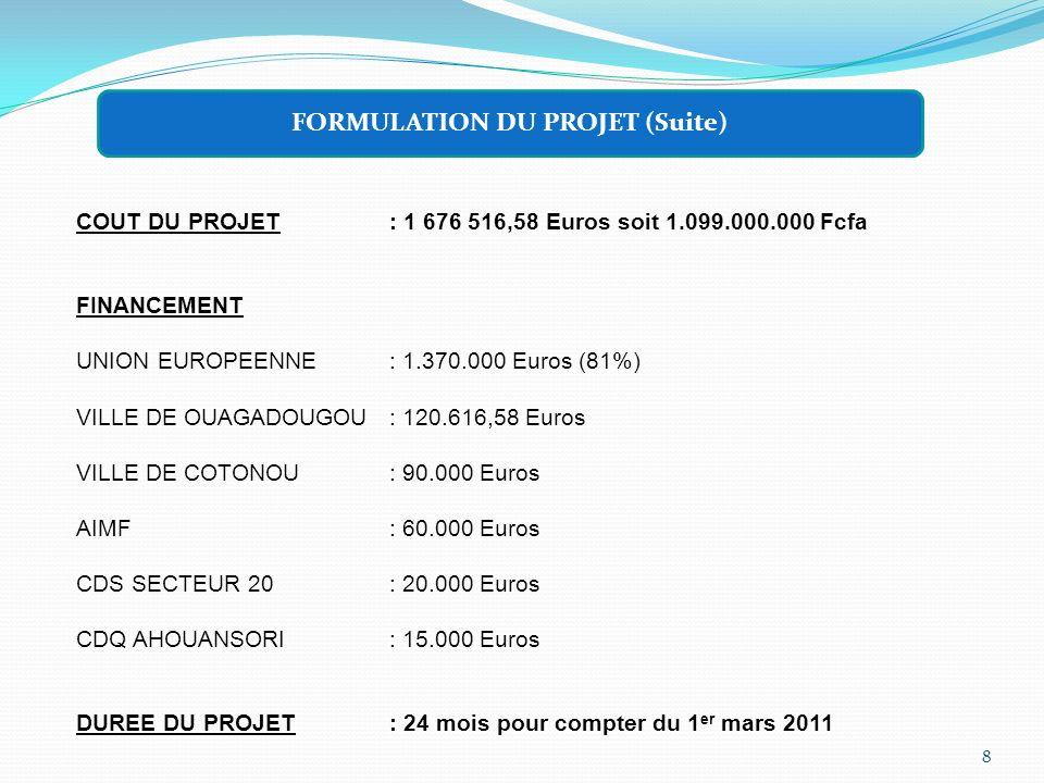 COUT DU PROJET: 1 676 516,58 Euros soit 1.099.000.000 Fcfa FINANCEMENT UNION EUROPEENNE: 1.370.000 Euros (81%) VILLE DE OUAGADOUGOU: 120.616,58 Euros
