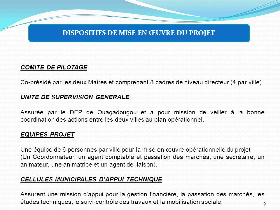 COMITE DE PILOTAGE Co-présidé par les deux Maires et comprenant 8 cadres de niveau directeur (4 par ville) UNITE DE SUPERVISION GENERALE Assurée par l