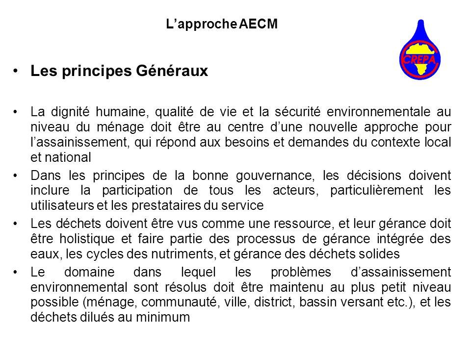 Les principes Généraux La dignité humaine, qualité de vie et la sécurité environnementale au niveau du ménage doit être au centre dune nouvelle approc