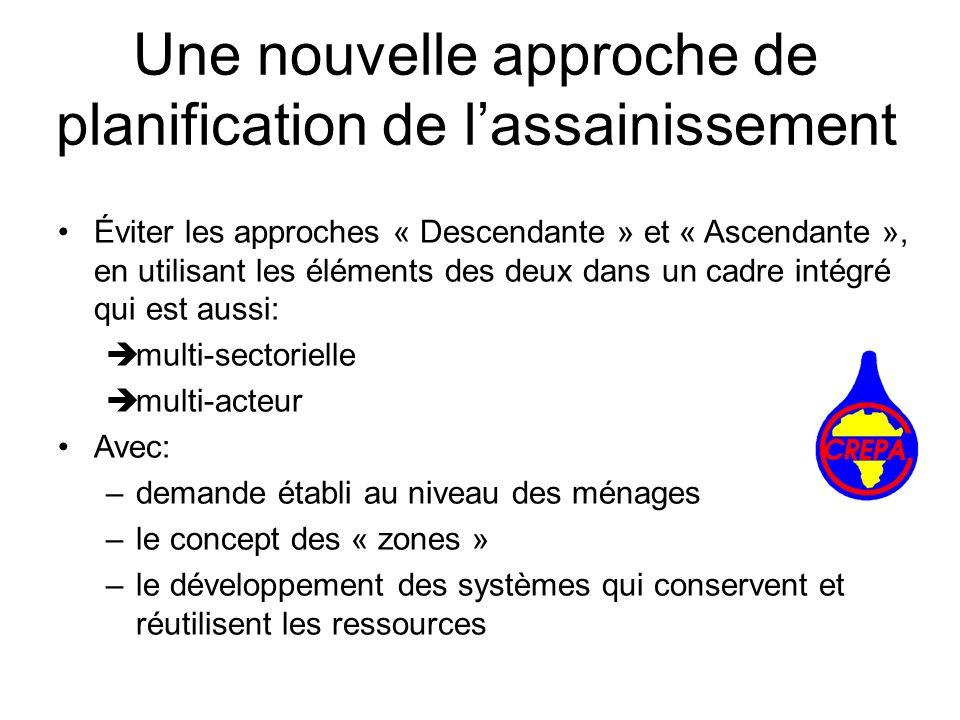 Éviter les approches « Descendante » et « Ascendante », en utilisant les éléments des deux dans un cadre intégré qui est aussi: multi-sectorielle mult