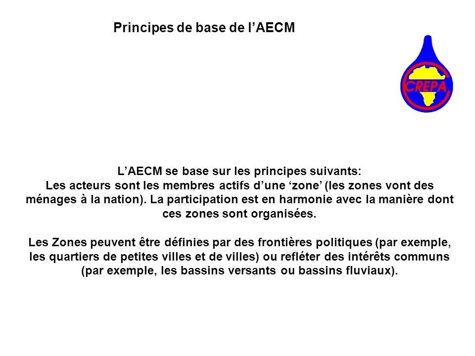 LAECM se base sur les principes suivants: Les acteurs sont les membres actifs dune zone (les zones vont des ménages à la nation). La participation est