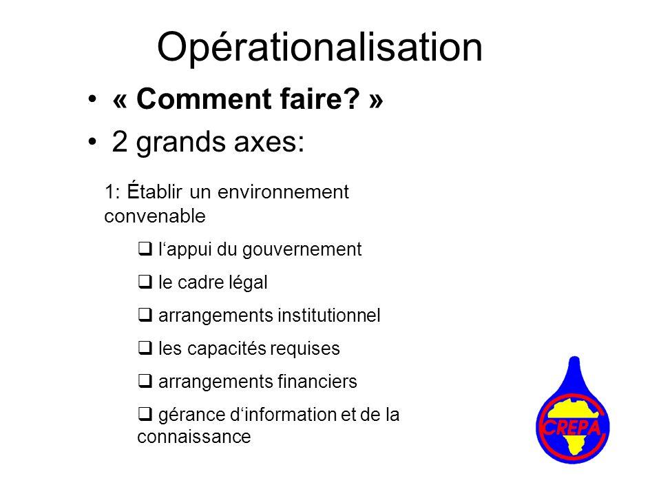 « Comment faire? » 2 grands axes: 1: Établir un environnement convenable lappui du gouvernement le cadre légal arrangements institutionnel les capacit