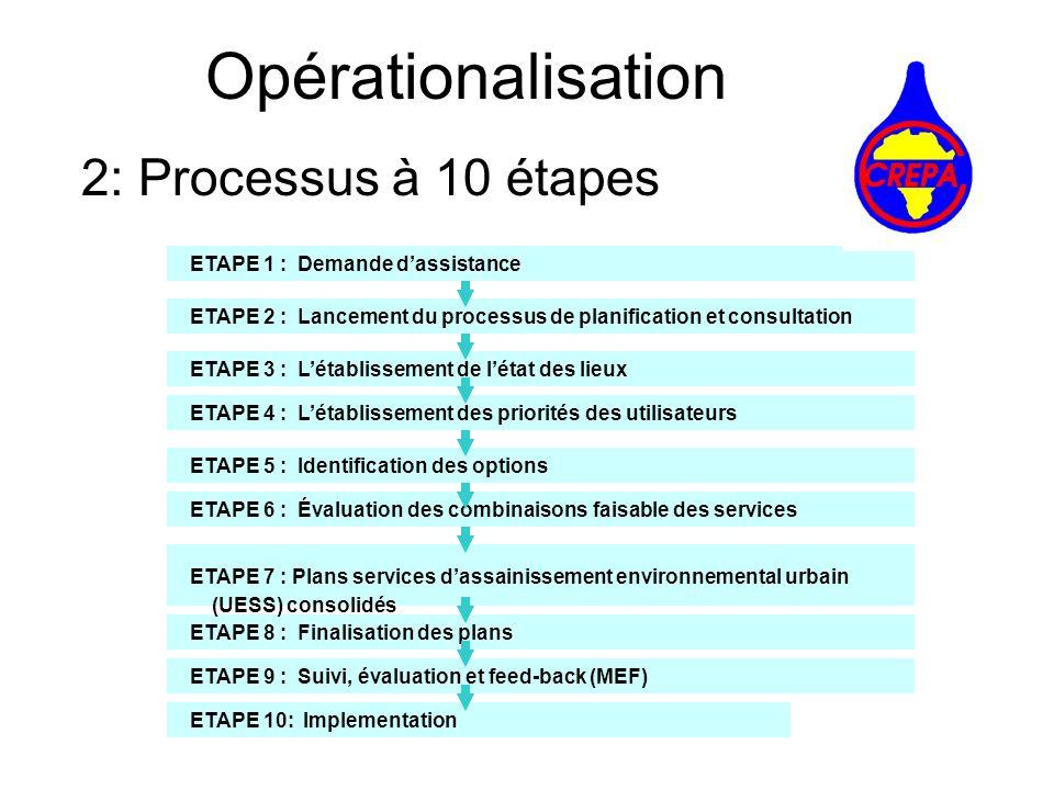 2: Processus à 10 étapes Opérationalisation ETAPE 1 : Demande dassistance ETAPE 2 : Lancement du processus de planification et consultation ETAPE 5 :