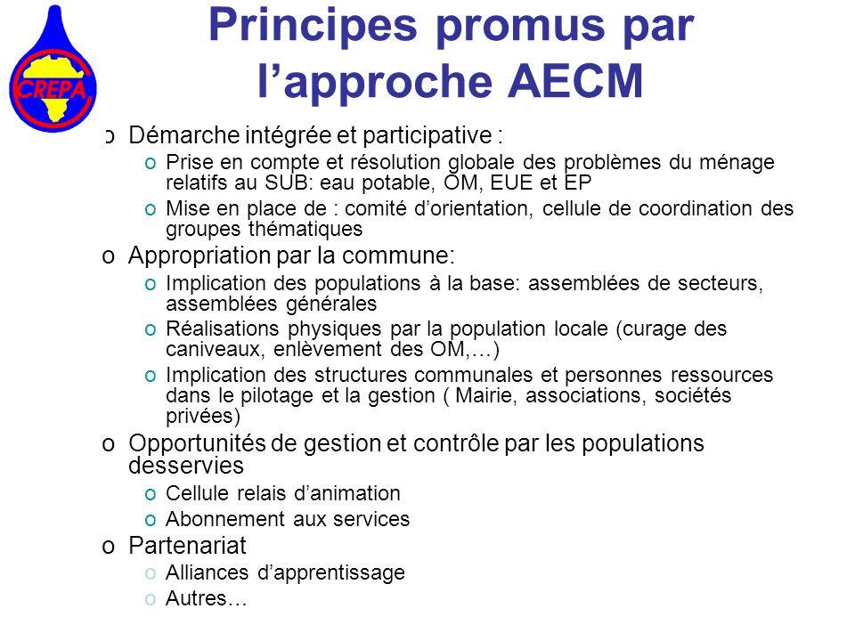 Principes promus par lapproche AECM o Démarche intégrée et participative : o Prise en compte et résolution globale des problèmes du ménage relatifs au