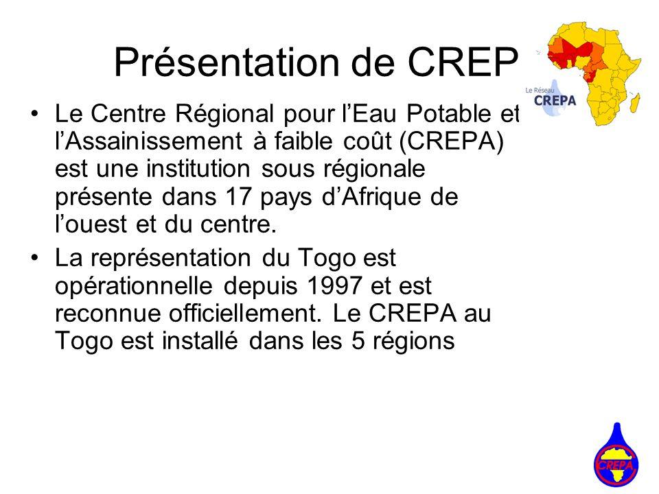 Présentation de CREPA Le Centre Régional pour lEau Potable et lAssainissement à faible coût (CREPA) est une institution sous régionale présente dans 1