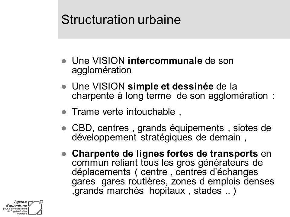 Une VISION intercommunale de son agglomération Une VISION simple et dessinée de la charpente à long terme de son agglomération : Trame verte intouchab