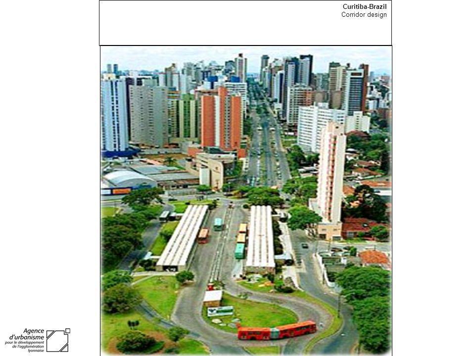 Curitiba-Brazil Corridor design
