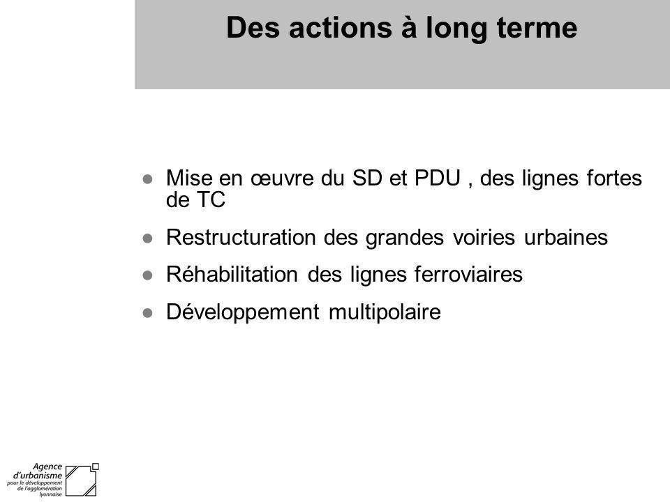 Des actions à long terme Mise en œuvre du SD et PDU, des lignes fortes de TC Restructuration des grandes voiries urbaines Réhabilitation des lignes fe