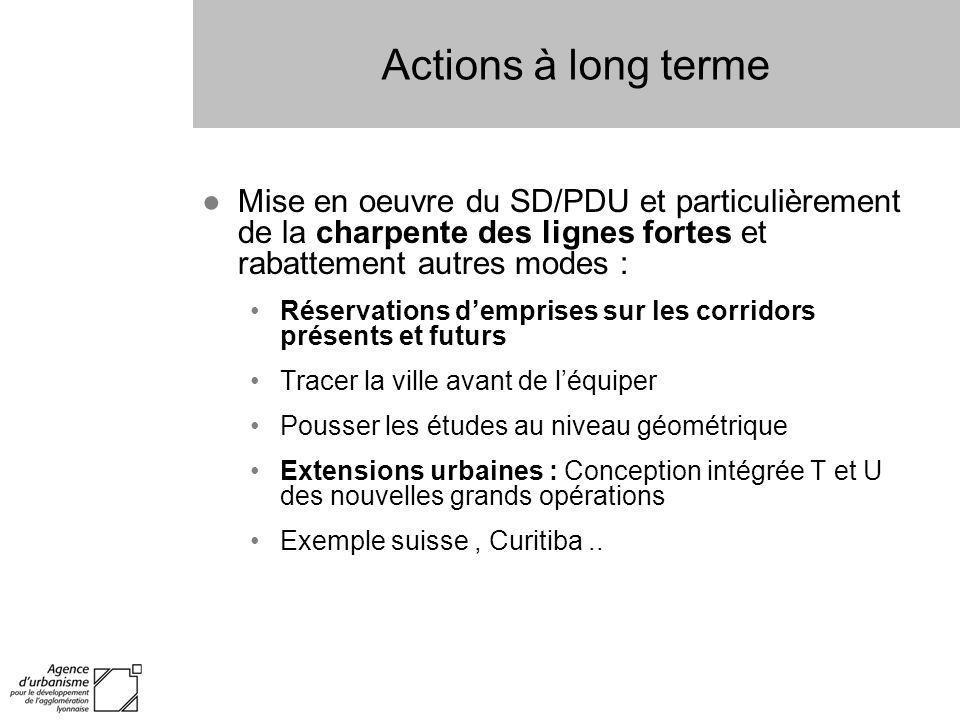 Actions à long terme Mise en oeuvre du SD/PDU et particulièrement de la charpente des lignes fortes et rabattement autres modes : Réservations dempris