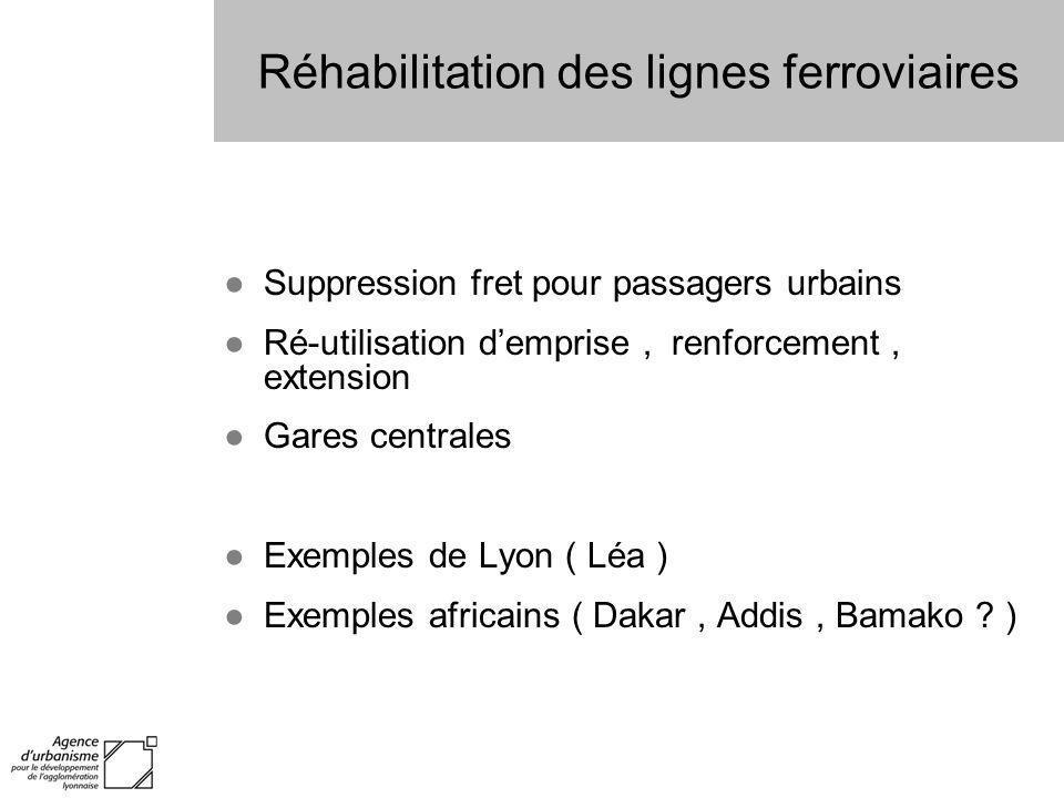 Réhabilitation des lignes ferroviaires Suppression fret pour passagers urbains Ré-utilisation demprise, renforcement, extension Gares centrales Exempl