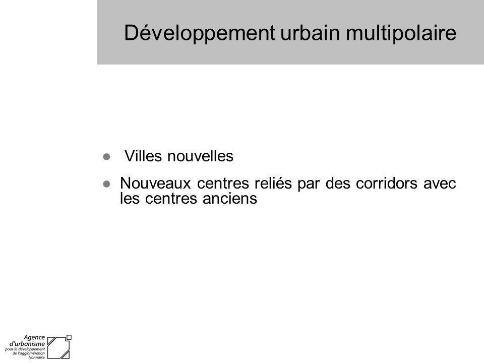 Développement urbain multipolaire Villes nouvelles Nouveaux centres reliés par des corridors avec les centres anciens