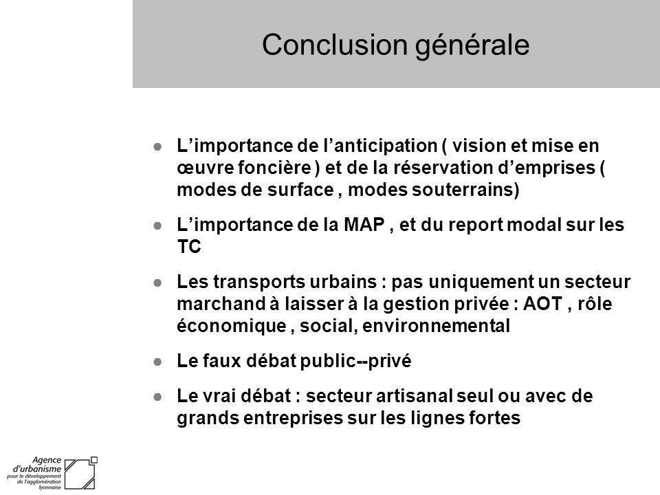 Conclusion générale Limportance de lanticipation ( vision et mise en œuvre foncière ) et de la réservation demprises ( modes de surface, modes souterr