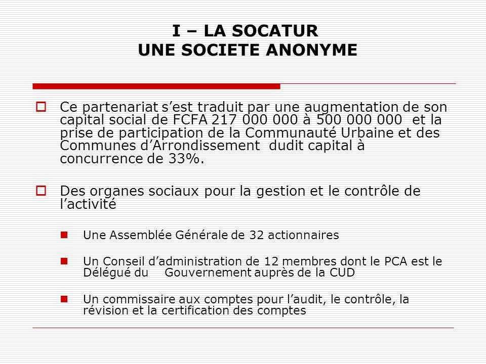 I – LA SOCATUR UNE SOCIETE ANONYME Ce partenariat sest traduit par une augmentation de son capital social de FCFA 217 000 000 à 500 000 000 et la pris