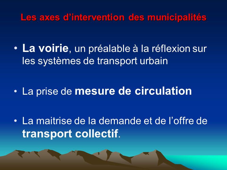 La voirie (1) La nature et létat des infrastructures de voirie conditionnent fortement les formes de transport qui sy déploient : - laménagement de voirie pour une approche multimodale dépend des ressources à la disposition des municipalités.