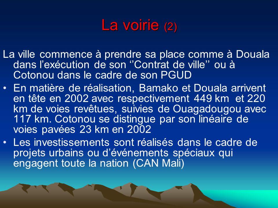 La voirie (2) La ville commence à prendre sa place comme à Douala dans lexécution de son Contrat de ville ou à Cotonou dans le cadre de son PGUD En ma