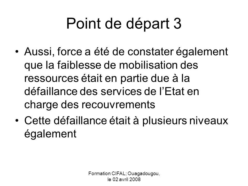 Formation CIFAL; Ouagadougou, le 02 avril 2008 Point de départ 3 Aussi, force a été de constater également que la faiblesse de mobilisation des ressources était en partie due à la défaillance des services de lEtat en charge des recouvrements Cette défaillance était à plusieurs niveaux également