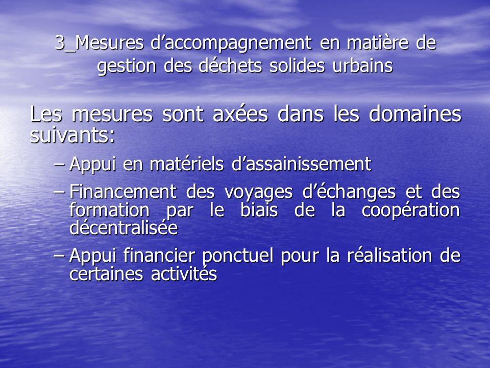 3_Mesures daccompagnement en matière de gestion des déchets solides urbains Les mesures sont axées dans les domaines suivants: –Appui en matériels das