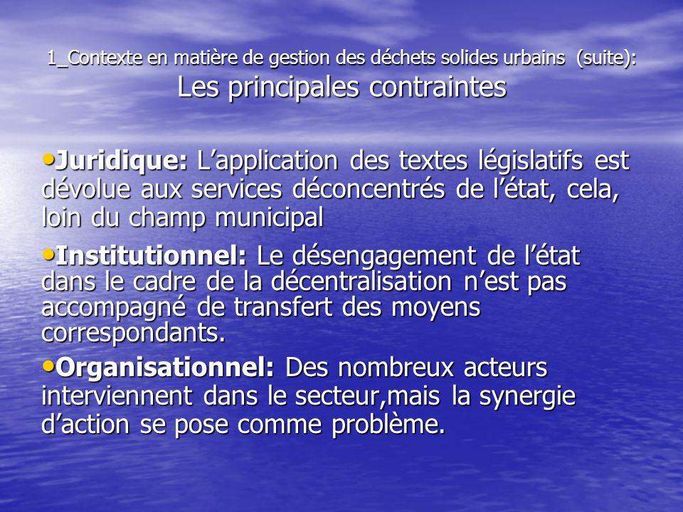 1_Contexte en matière de gestion des déchets solides urbains (suite): Les principales contraintes Juridique: Lapplication des textes législatifs est d
