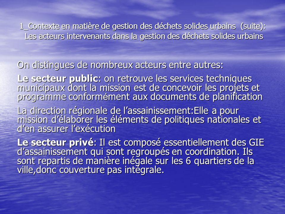 1_Contexte en matière de gestion des déchets solides urbains (suite): Les acteurs intervenants dans la gestion des déchets solides urbains On distingu