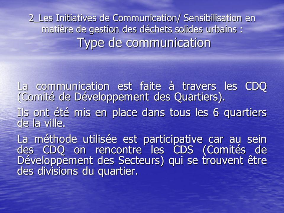 2_Les Initiatives de Communication/ Sensibilisation en matière de gestion des déchets solides urbains : Type de communication La communication est fai