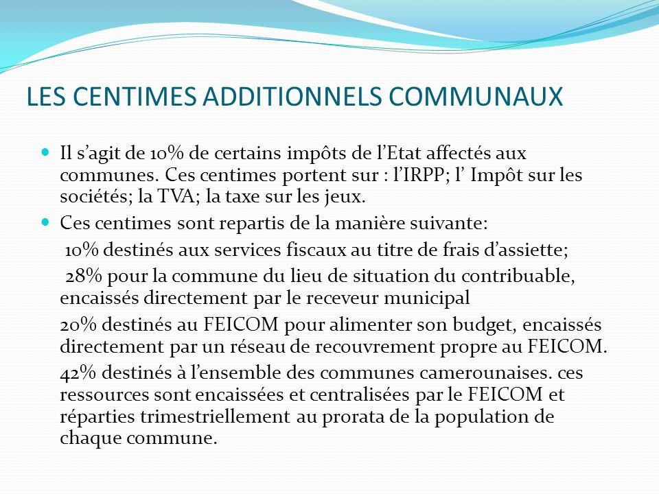 LES CENTIMES ADDITIONNELS COMMUNAUX Il sagit de 10% de certains impôts de lEtat affectés aux communes.