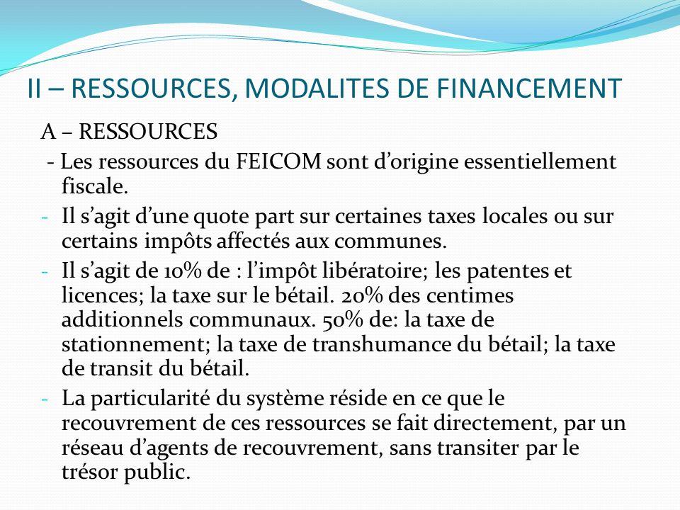 II – RESSOURCES, MODALITES DE FINANCEMENT A – RESSOURCES - Les ressources du FEICOM sont dorigine essentiellement fiscale.