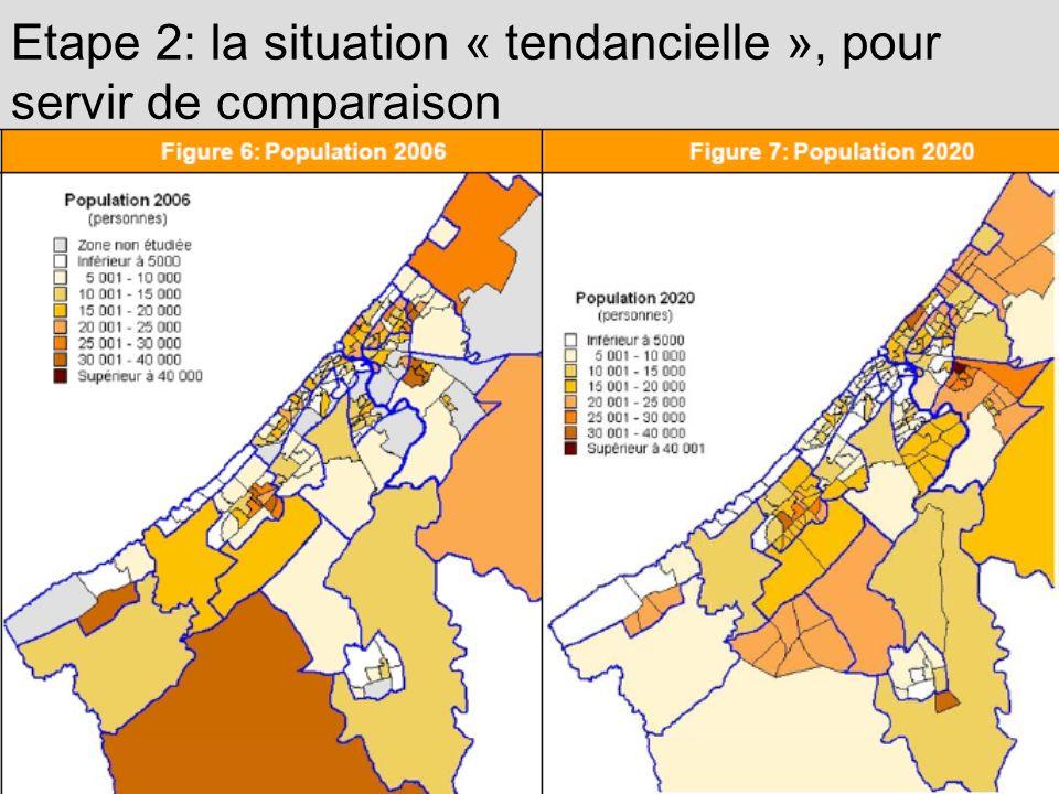 Etape 2: la situation « tendancielle », pour servir de comparaison Se