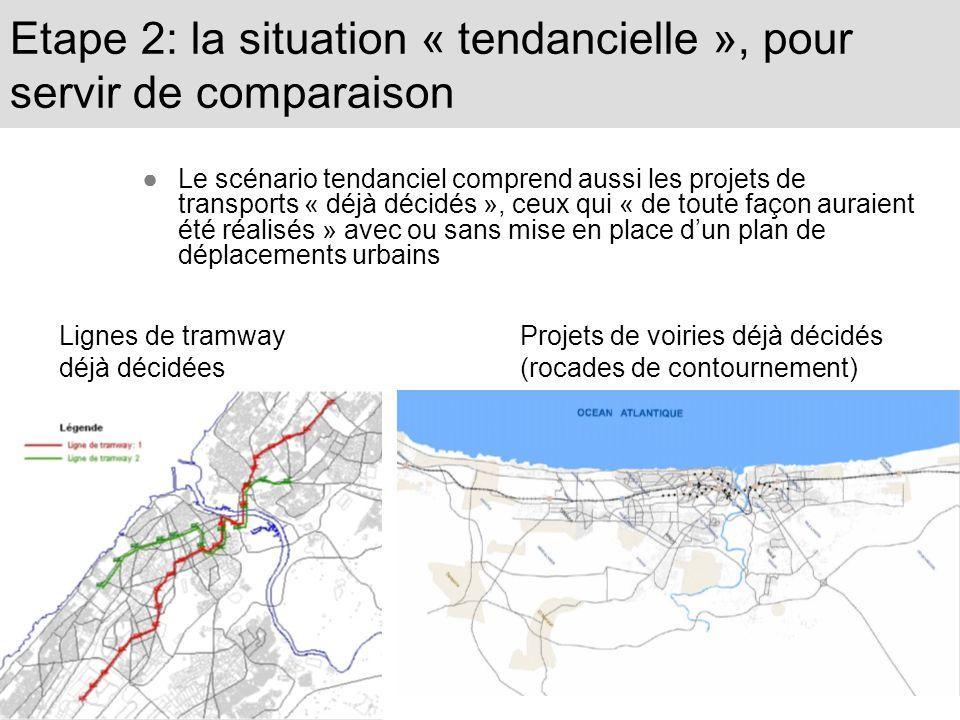 Etape 2: la situation « tendancielle », pour servir de comparaison Le scénario tendanciel comprend aussi les projets de transports « déjà décidés », c