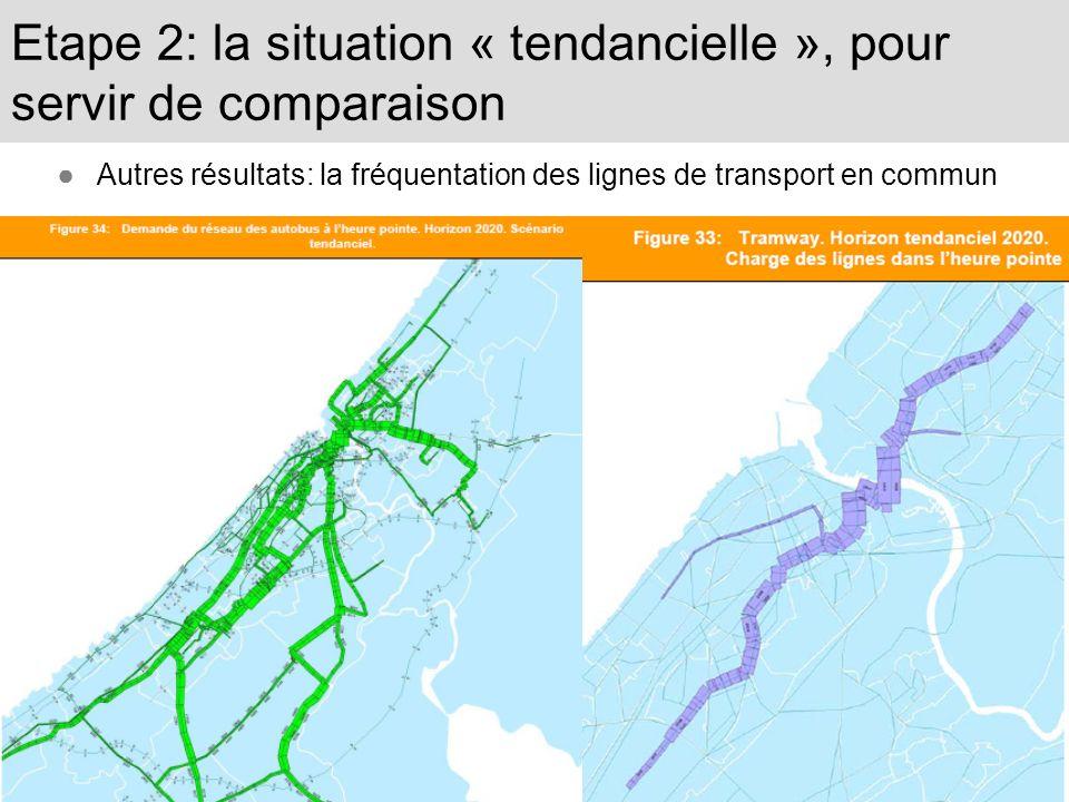 Etape 2: la situation « tendancielle », pour servir de comparaison Autres résultats: la fréquentation des lignes de transport en commun