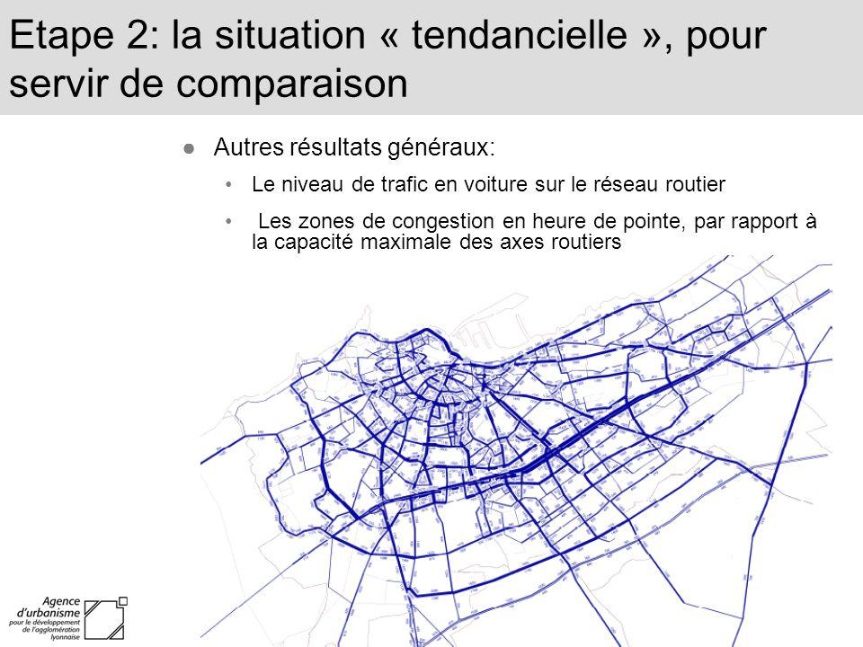 Etape 2: la situation « tendancielle », pour servir de comparaison Autres résultats généraux: Le niveau de trafic en voiture sur le réseau routier Les