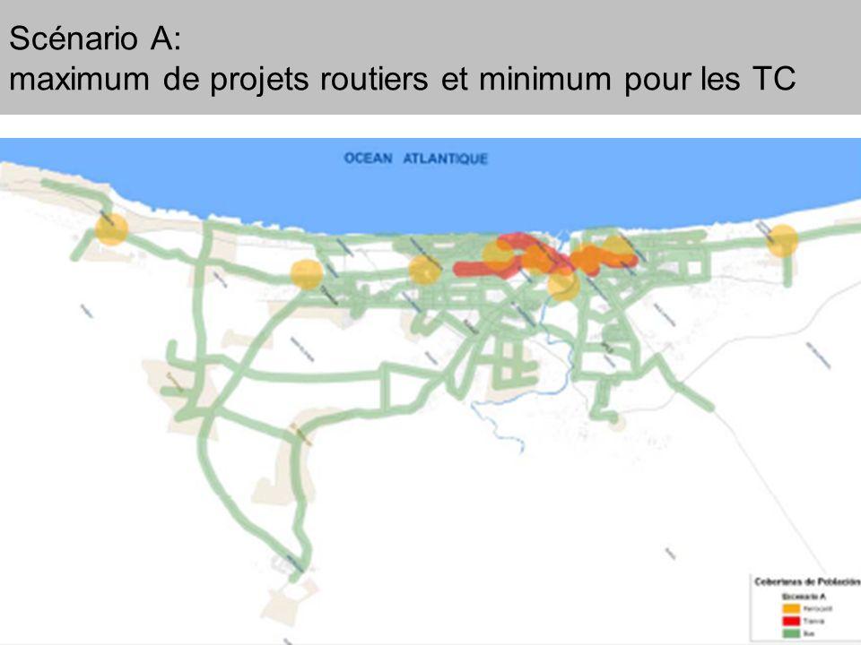 Scénario A: maximum de projets routiers et minimum pour les TC