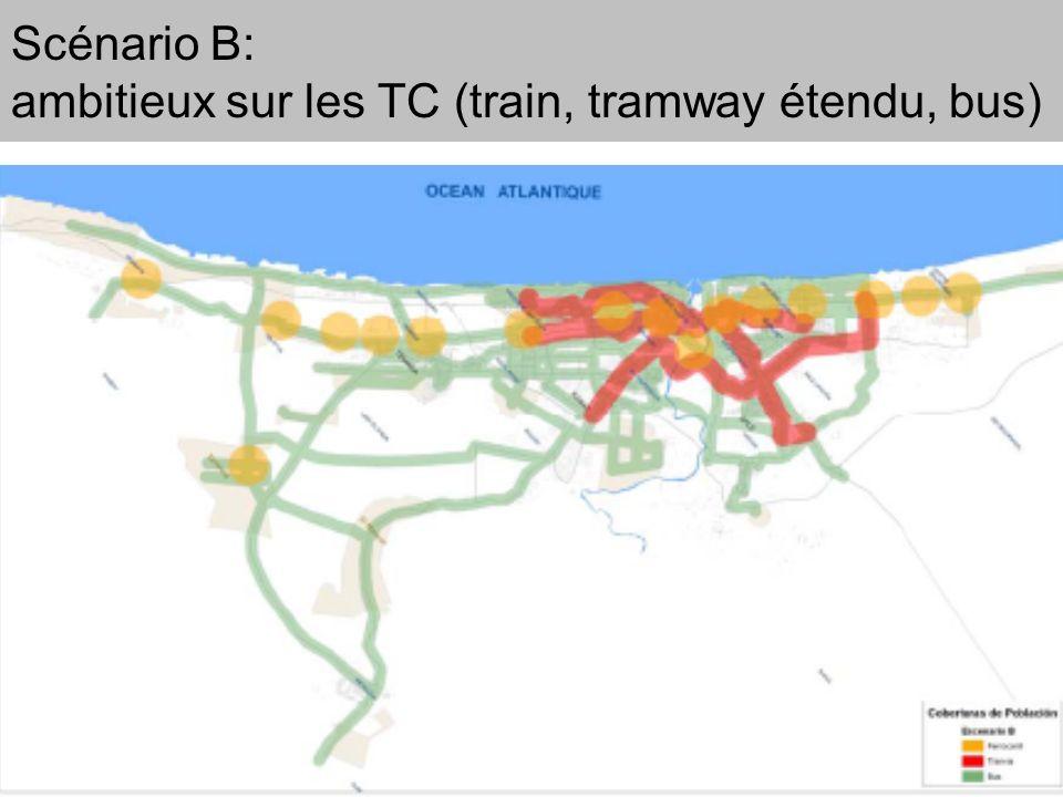 Scénario B: ambitieux sur les TC (train, tramway étendu, bus)