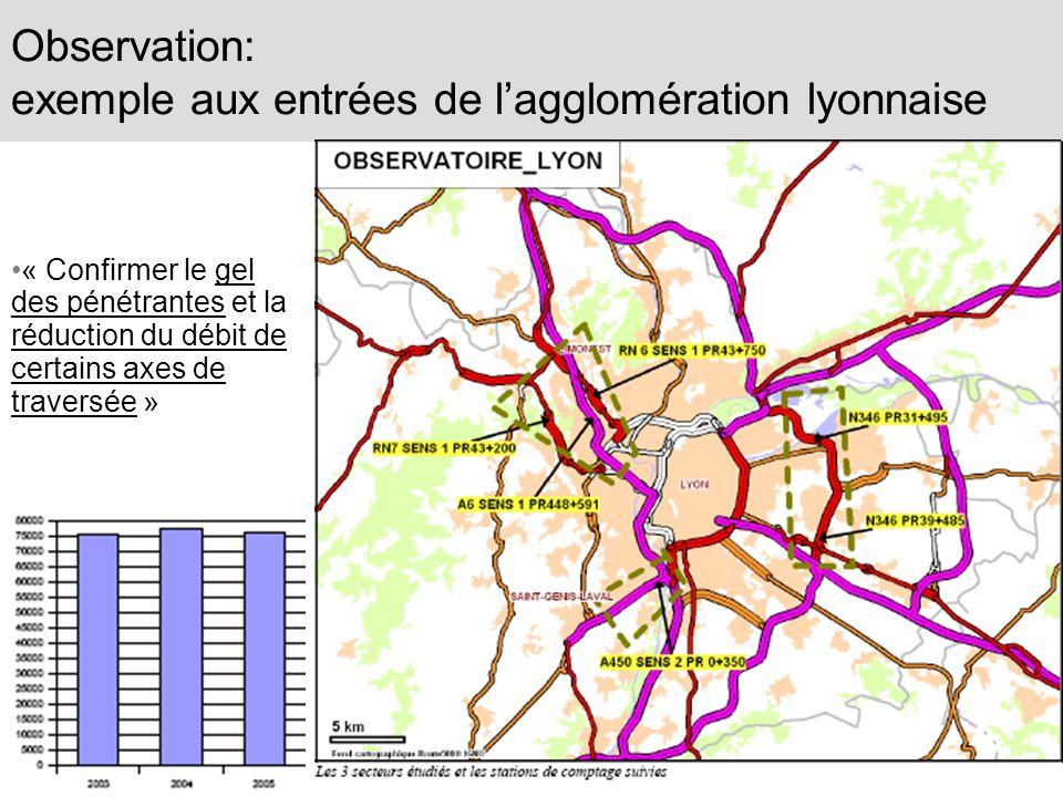 Observation: exemple aux entrées de lagglomération lyonnaise « Confirmer le gel des pénétrantes et la réduction du débit de certains axes de traversée