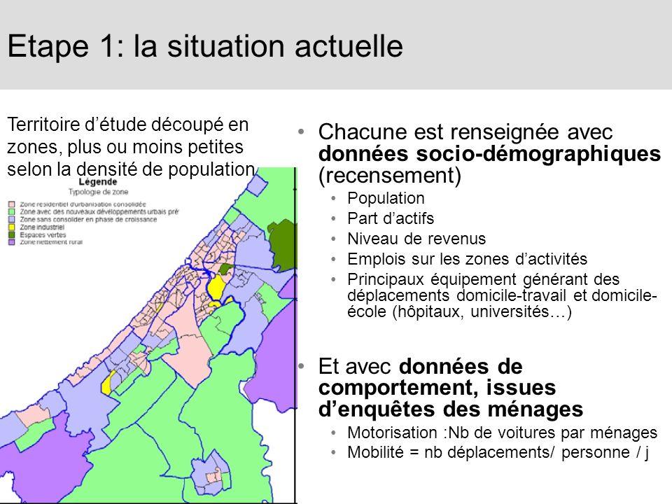 Etape 1: la situation actuelle Chacune est renseignée avec données socio-démographiques (recensement) Population Part dactifs Niveau de revenus Emploi