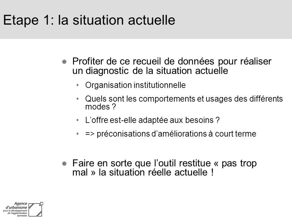 Etape 1: la situation actuelle Profiter de ce recueil de données pour réaliser un diagnostic de la situation actuelle Organisation institutionnelle Qu