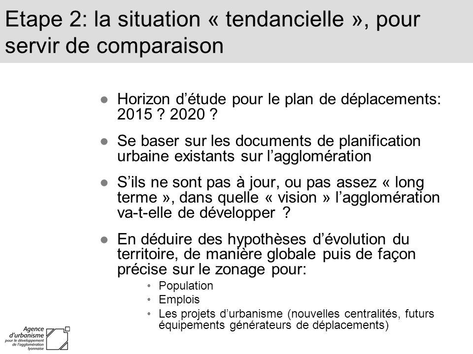Etape 2: la situation « tendancielle », pour servir de comparaison Horizon détude pour le plan de déplacements: 2015 ? 2020 ? Se baser sur les documen