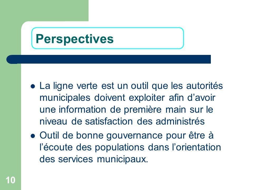10 Perspectives La ligne verte est un outil que les autorités municipales doivent exploiter afin davoir une information de première main sur le niveau de satisfaction des administrés Outil de bonne gouvernance pour être à lécoute des populations dans lorientation des services municipaux.