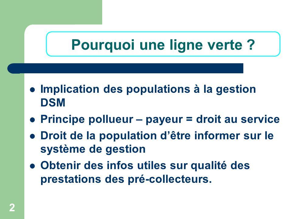 2 Pourquoi une ligne verte ? Implication des populations à la gestion DSM Principe pollueur – payeur = droit au service Droit de la population dêtre i