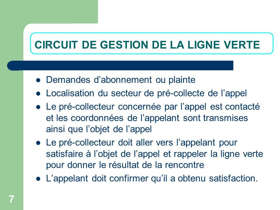 7 CIRCUIT DE GESTION DE LA LIGNE VERTE Demandes dabonnement ou plainte Localisation du secteur de pré-collecte de lappel Le pré-collecteur concernée p