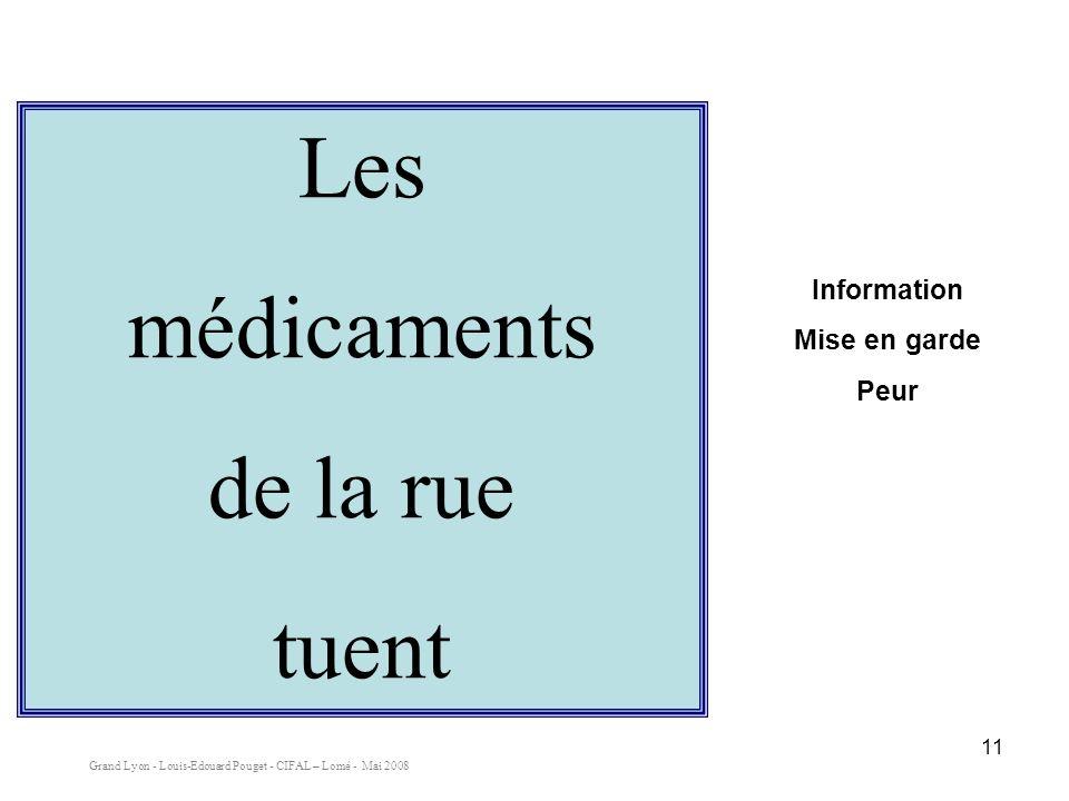 Grand Lyon - Louis-Edouard Pouget - CIFAL – Lomé - Mai 2008 11 Les médicaments de la rue tuent Information Mise en garde Peur