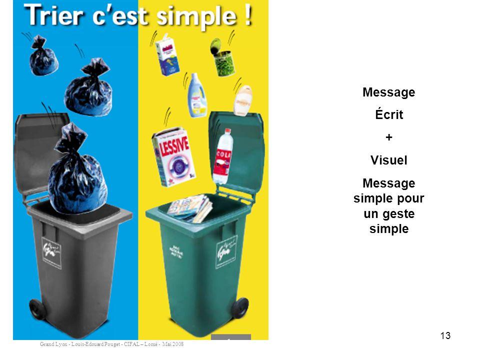 Grand Lyon - Louis-Edouard Pouget - CIFAL – Lomé - Mai 2008 13 Message Écrit + Visuel Message simple pour un geste simple