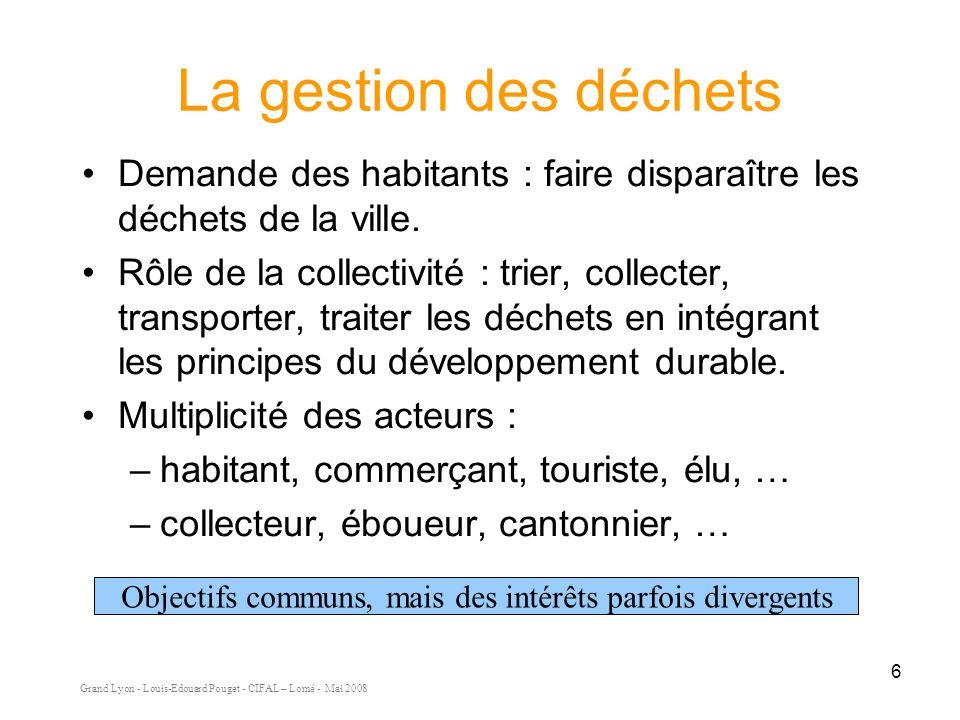 Grand Lyon - Louis-Edouard Pouget - CIFAL – Lomé - Mai 2008 6 Demande des habitants : faire disparaître les déchets de la ville.
