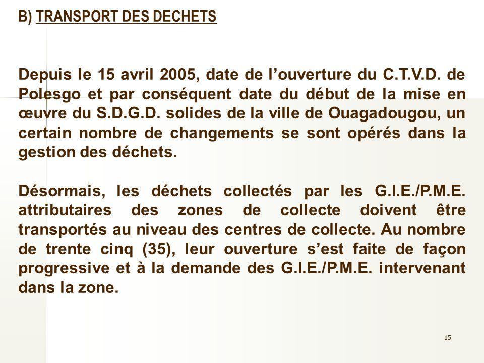15 B) TRANSPORT DES DECHETS Depuis le 15 avril 2005, date de louverture du C.T.V.D. de Polesgo et par conséquent date du début de la mise en œuvre du