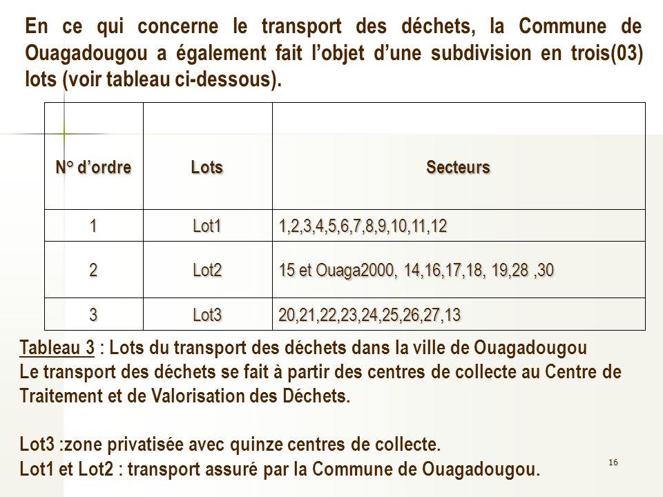 16 En ce qui concerne le transport des déchets, la Commune de Ouagadougou a également fait lobjet dune subdivision en trois(03) lots (voir tableau ci-