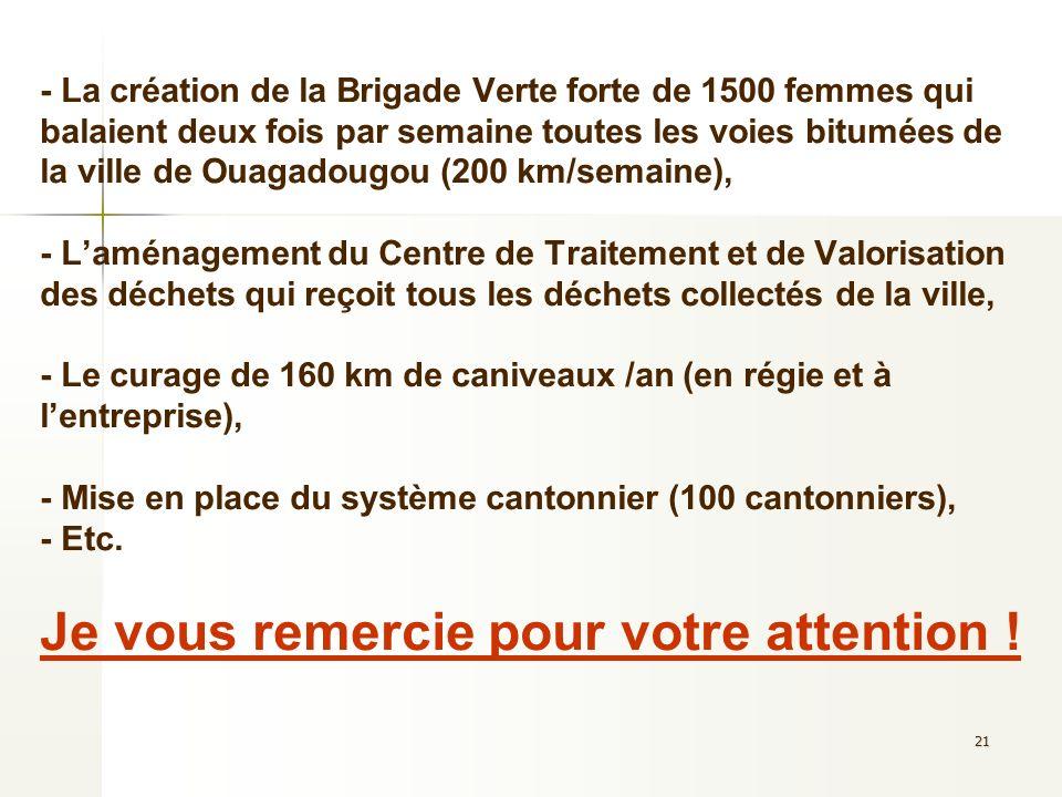 21 - La création de la Brigade Verte forte de 1500 femmes qui balaient deux fois par semaine toutes les voies bitumées de la ville de Ouagadougou (200